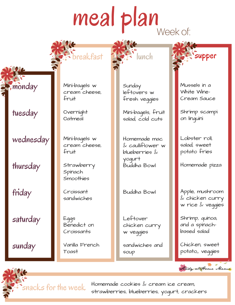 Seafood Meal Plan - 7-day Healthy Meal Plan with a focus on seasonal and sustainable seafood